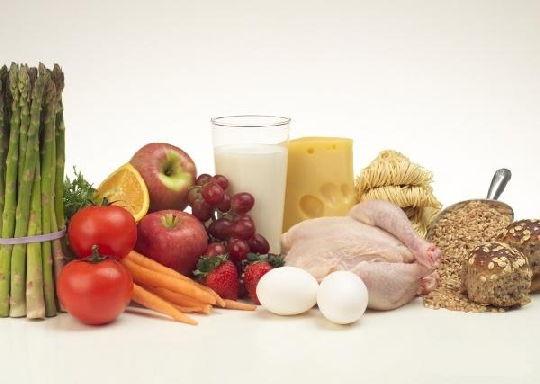 Белковая диета для похудения на неделю меню и отзывы