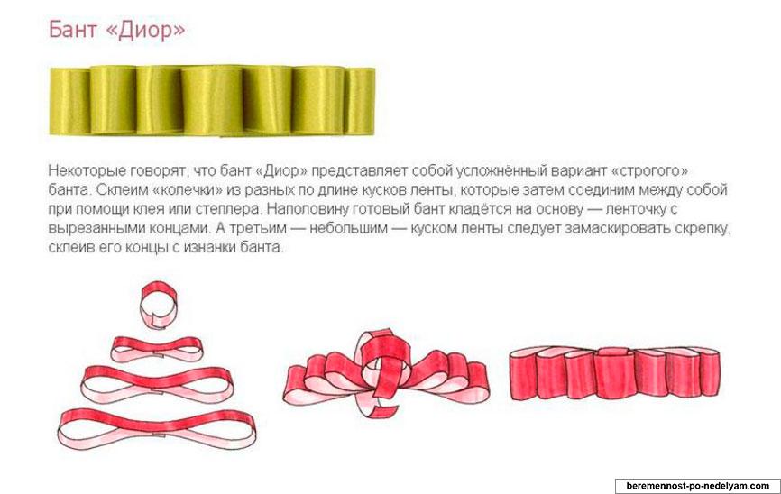 Бантики для букетов пошаговая инструкция