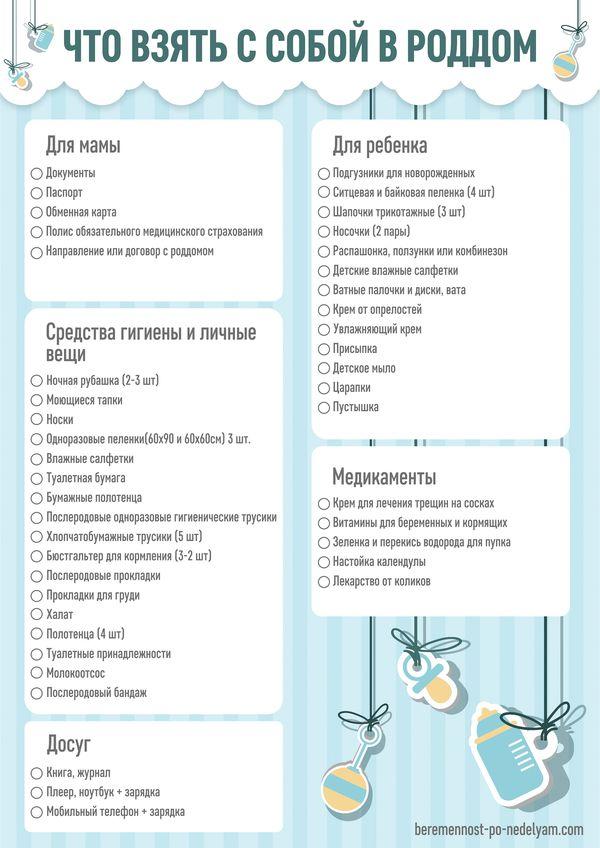 Что нужно взять с собой в роддом список вещей для новорожденного