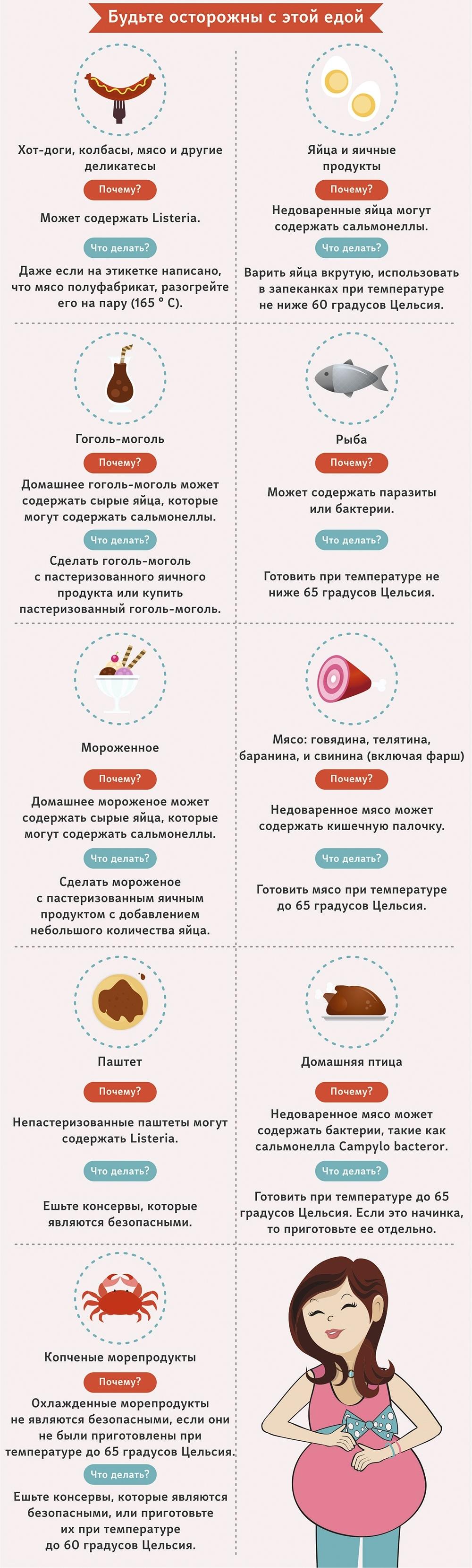 Беременность по неделям (1 триместр)