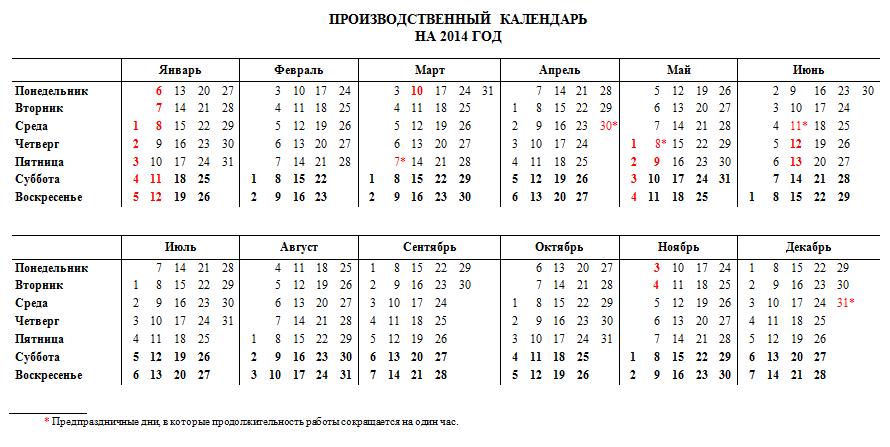 proizvodstvennii_kalendar